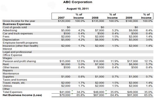 Revenue Spreadsheet Template from www.odditysoftware.com