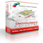 Earthquakes Database