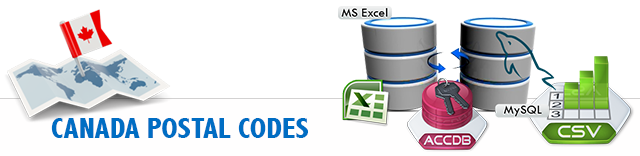 Download Canada Postal Code Database City Province Post Codes - Canada postal code database free download
